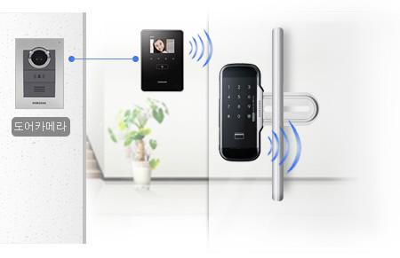 三星门锁与可视对讲无线联运